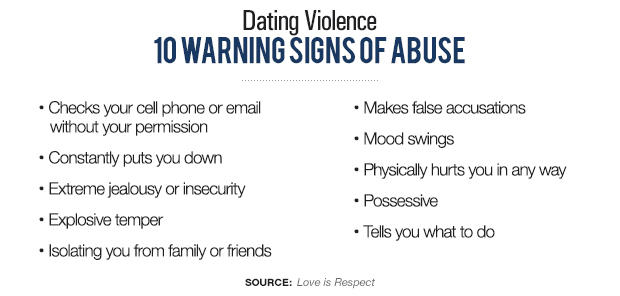 My boyfriend is abusive and controlling