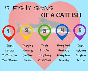 Signs of a catfish