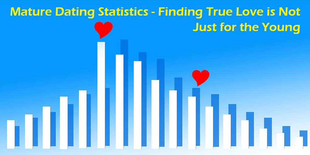 Statistics of finding true love