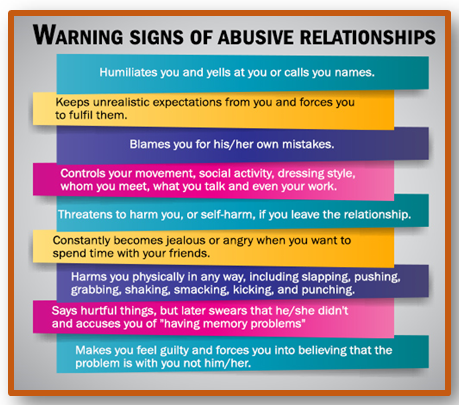 Signs of abusive relationship