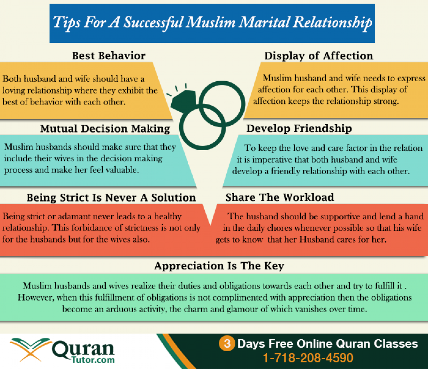 Tips for relationship success