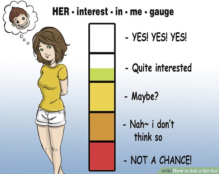 How do you know when to ask a girl out