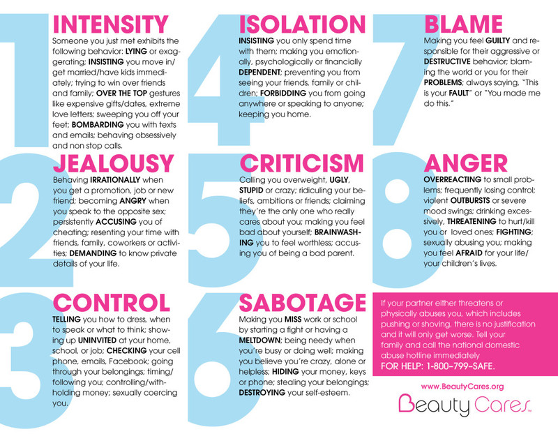 Emotional abuse signs in relationships