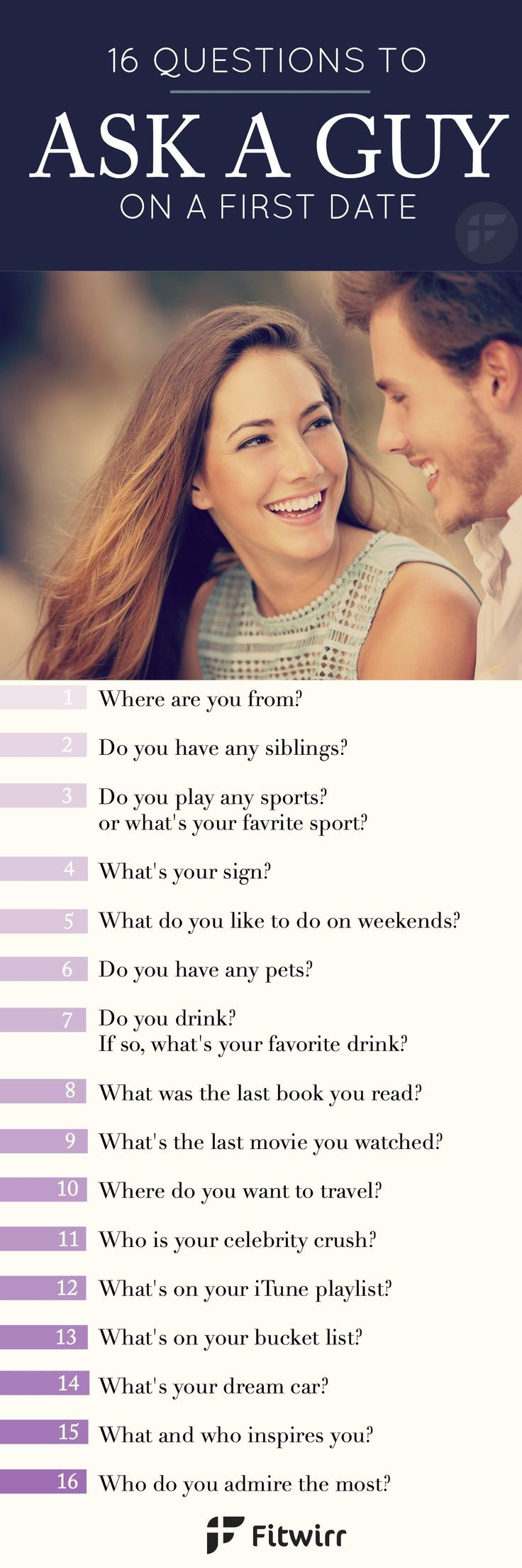 Question to ask on a first date