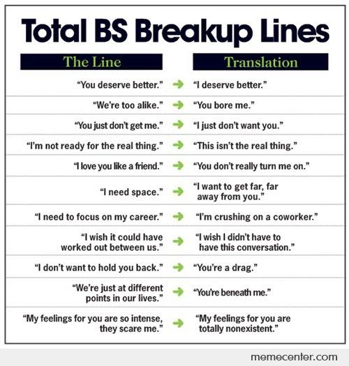 How to deal with a breakup