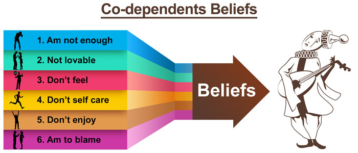 How do you become codependent