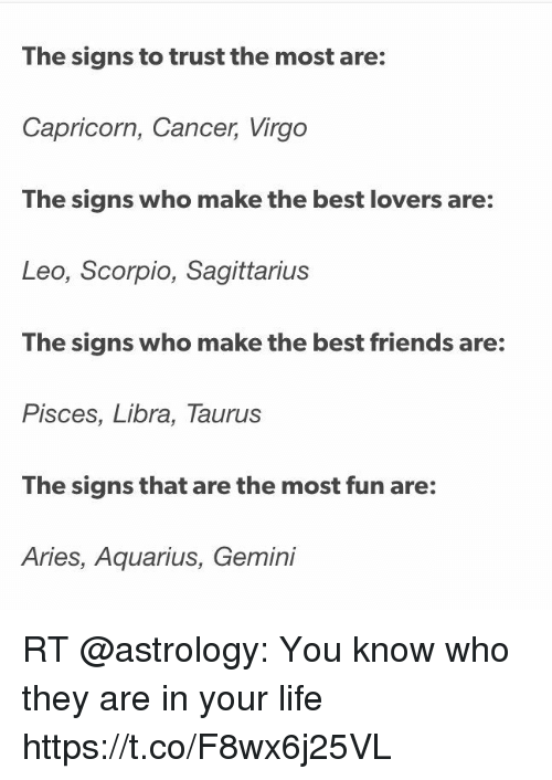 Friends to lovers signs