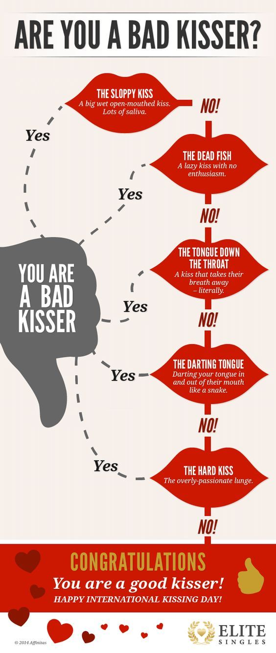 Are you a bad kisser