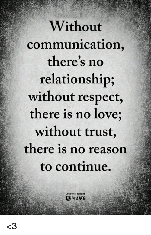 No communication in a relationship