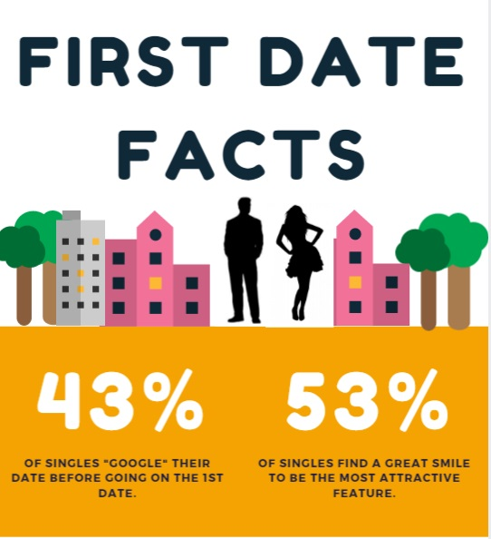 Signs hes not interested after first date