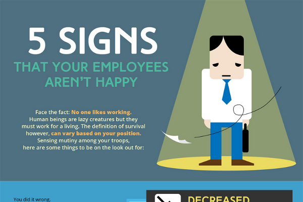 Signs of being unhappy