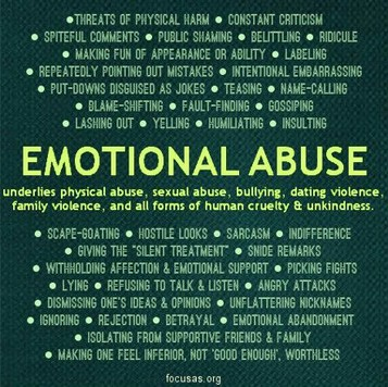 Signs of emotional abuse