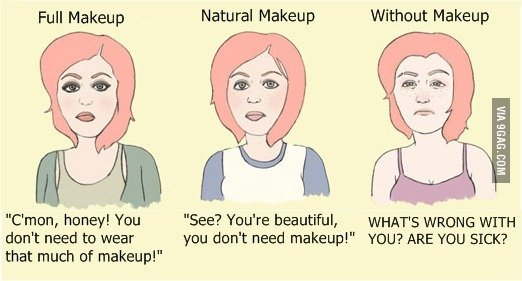 How do men see you