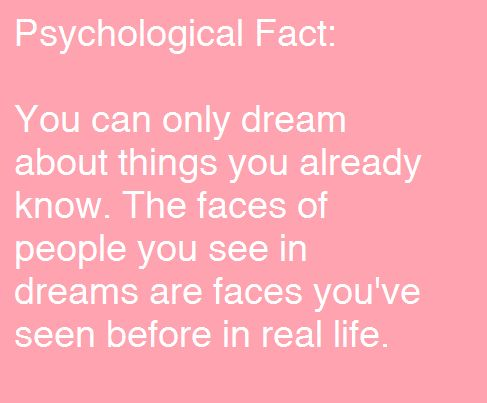 Interesting facts to know about someone
