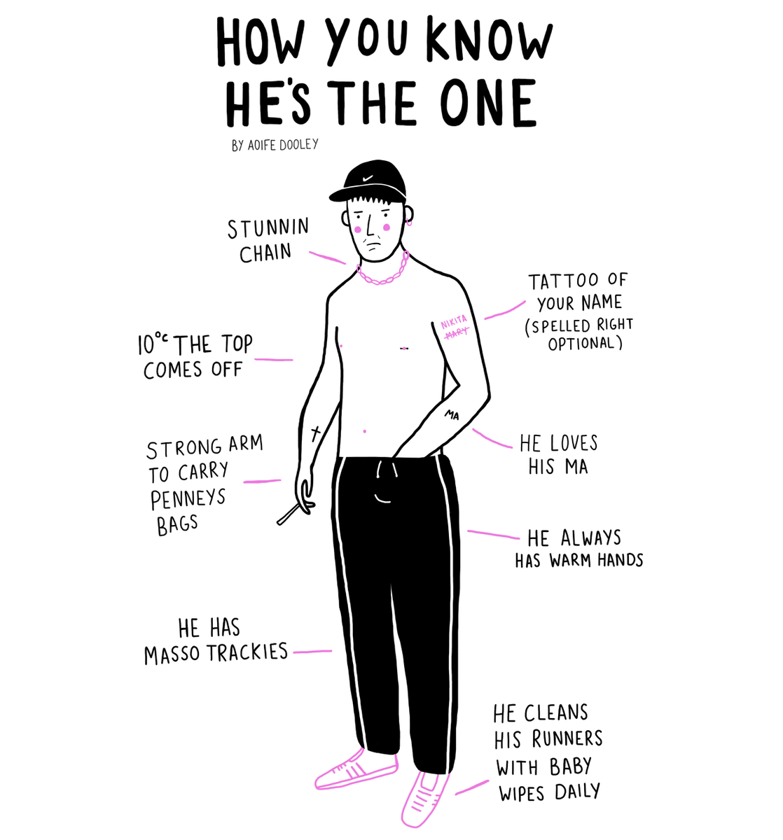 How to know he is the one