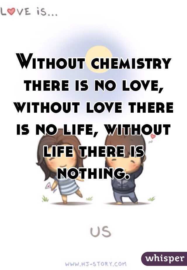 What is no in chemistry
