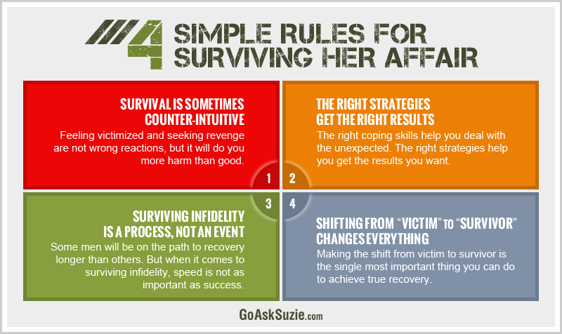 How to deal with an affair