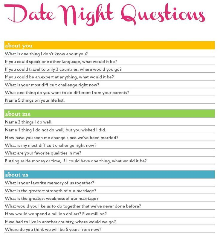 Dating questions for him