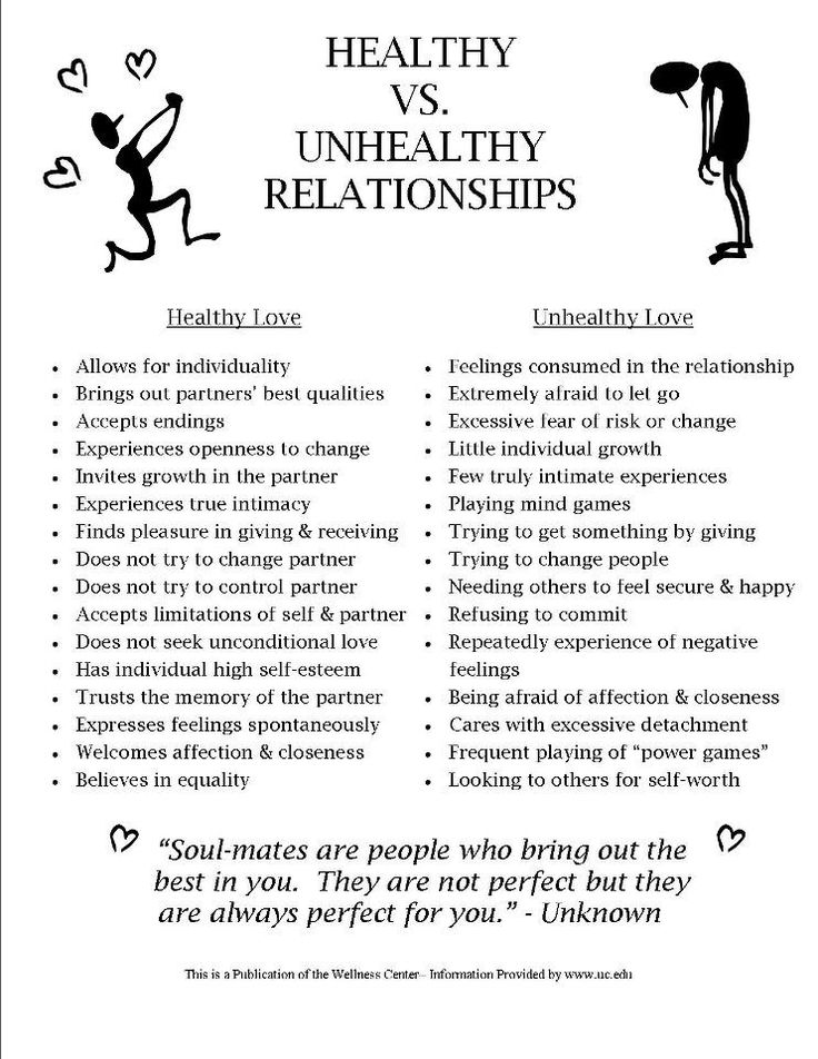 How to recognize an unhealthy relationship