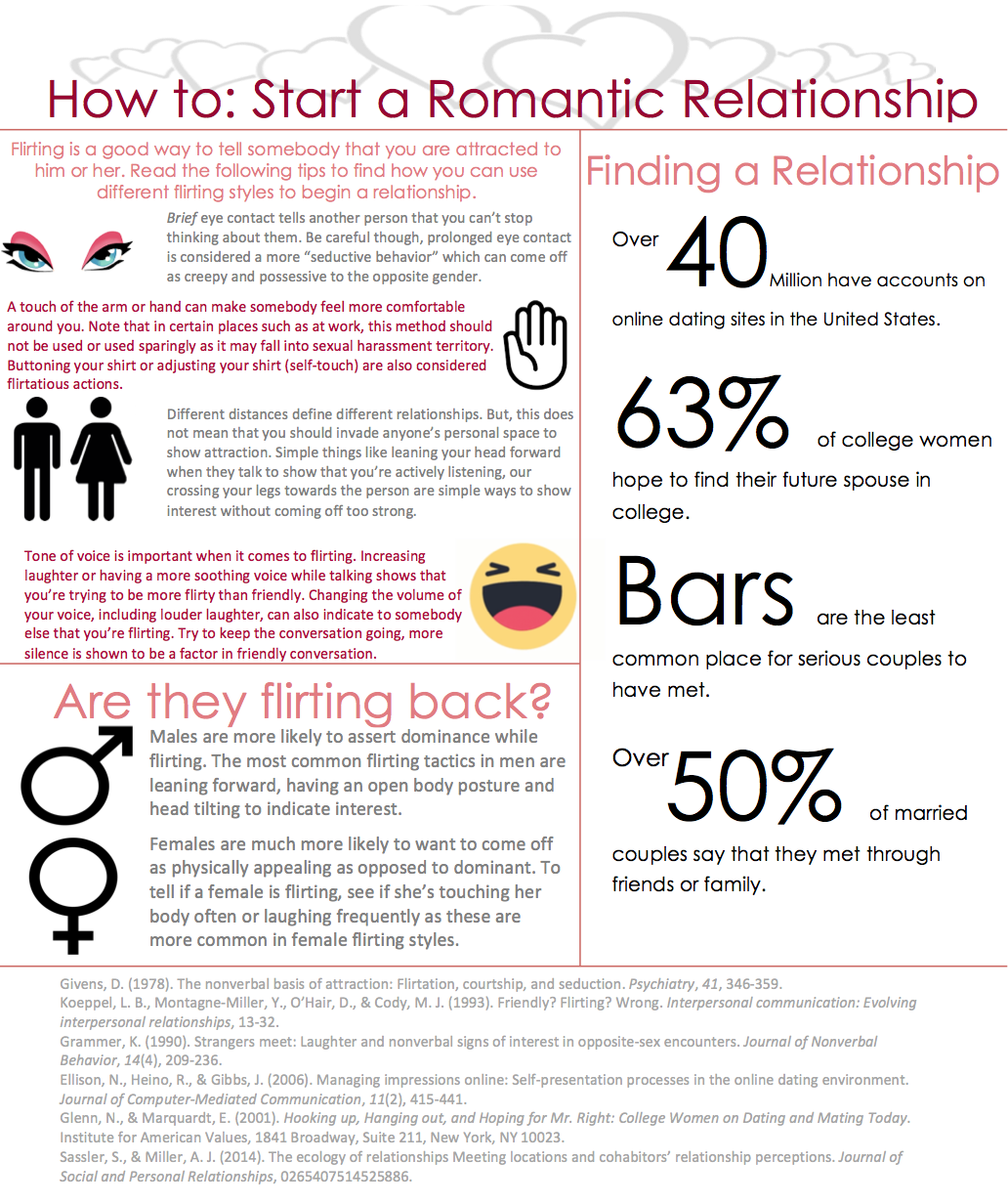 How to start a relationship 80