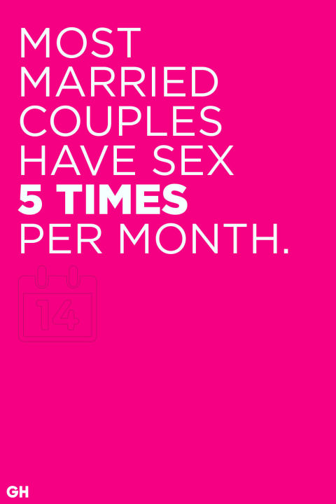 Average sex in a relationship