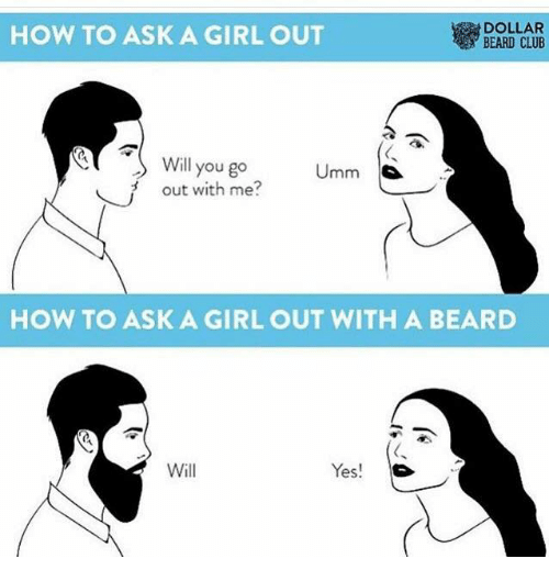 Girl asks you out