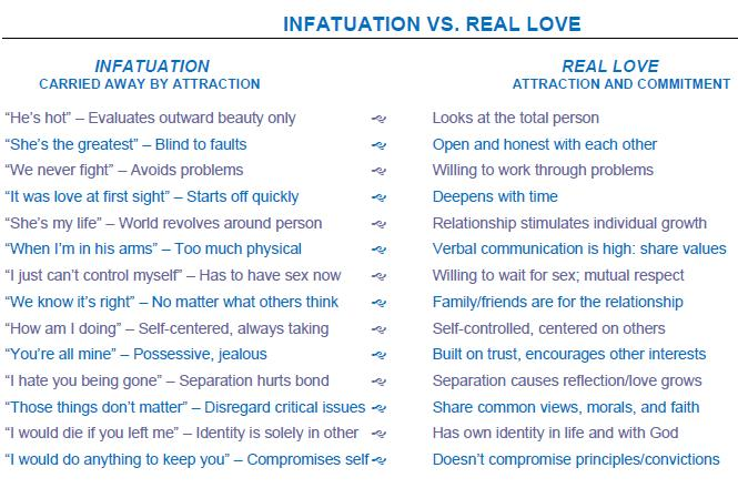 Definition of infatuated love