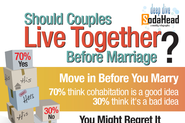 Living with each other before marriage