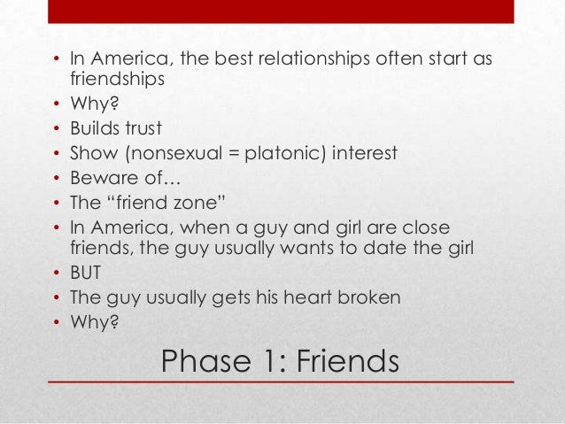 Dating in usa culture