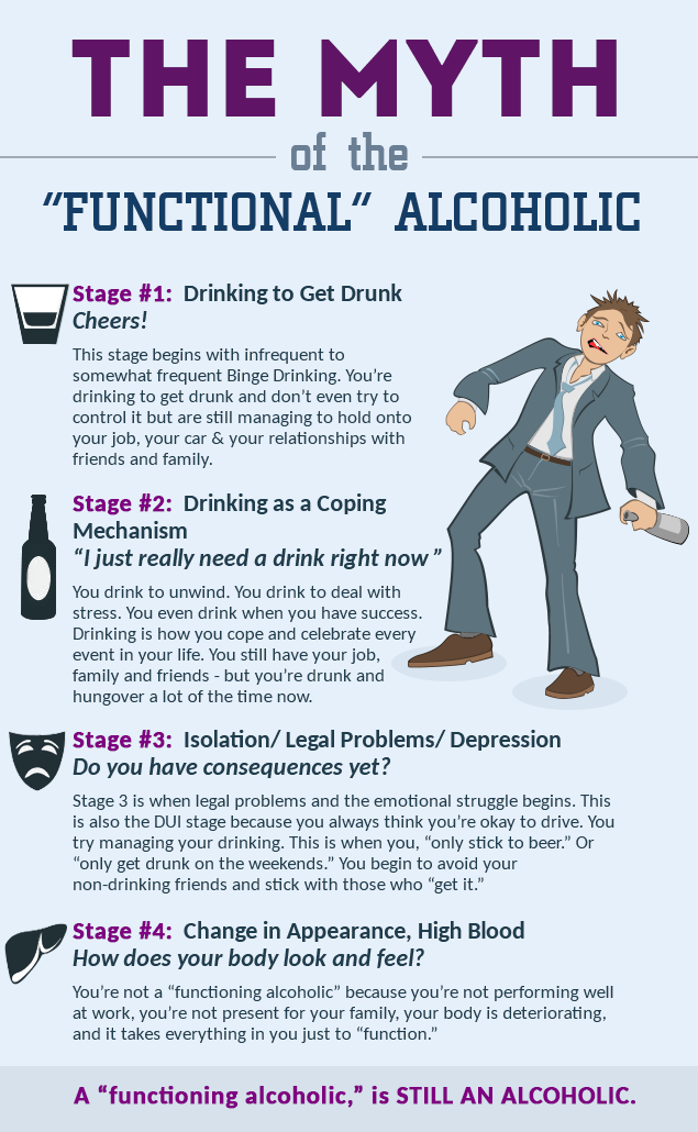 How do you know if you re an alcoholic