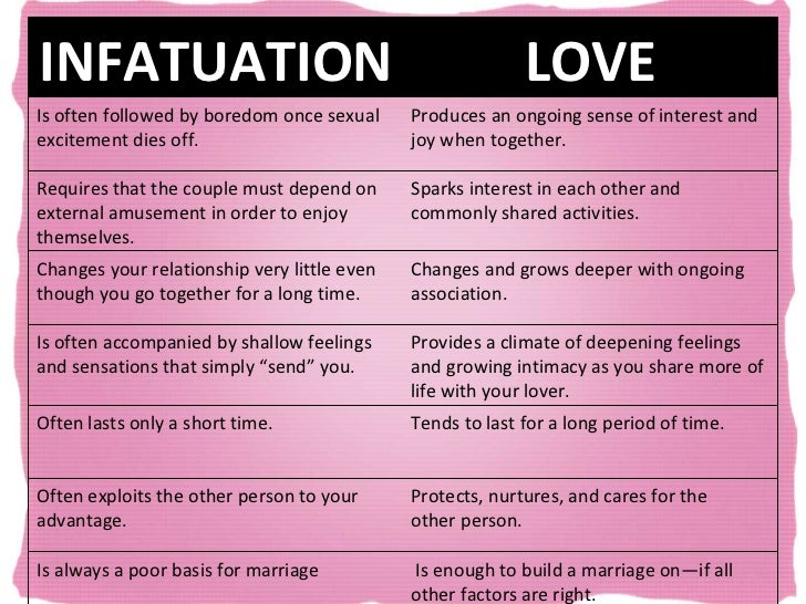 How long does infatuation last in a relationship