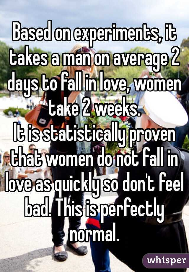 How long to fall in love average