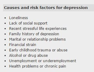 Relationship trouble signs of depression