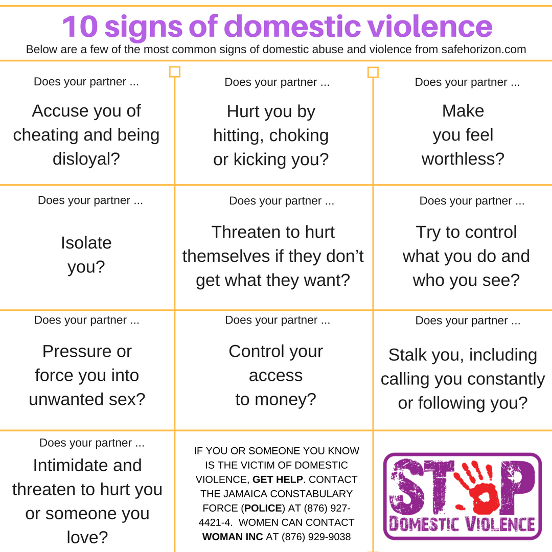 Signs of spousal abuse