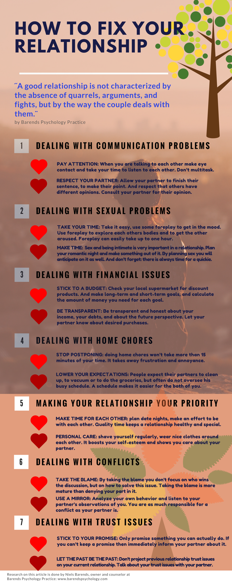 Ways to fix a failing relationship